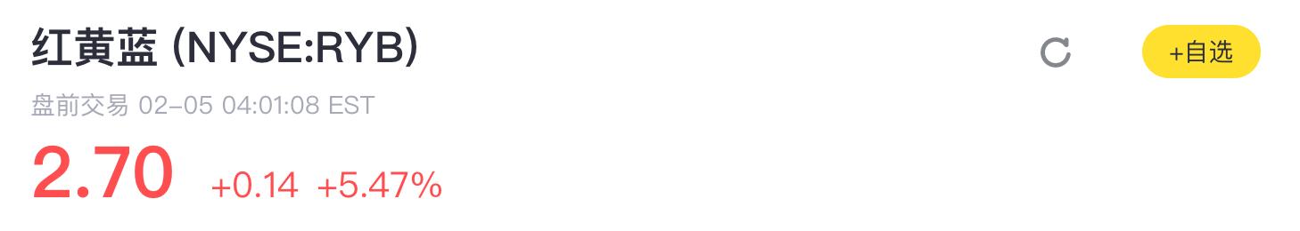 红黄蓝卷入德勤风波 律师: 若举报属实或虚增成本涉偷漏税