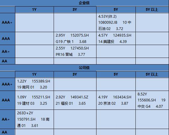 【银华基金】交易日报 2021-02-05