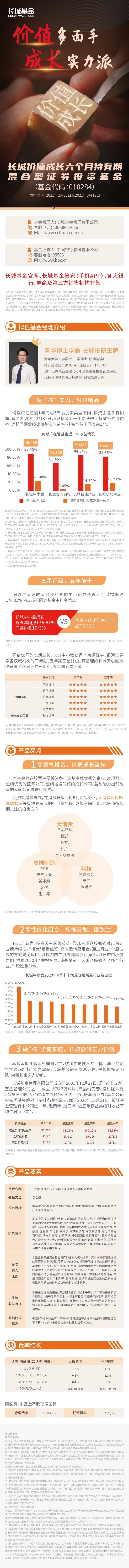 红包 | 一图读懂长城价值成长六个月持有期混合型基金