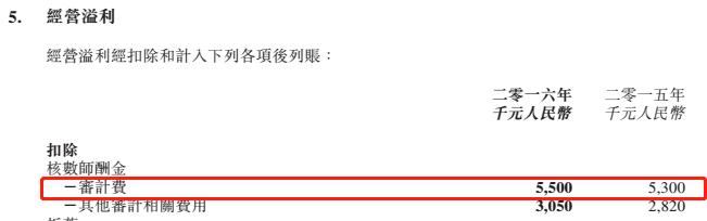 网传55页PPT举报德勤违规审计:红黄蓝、中国外运、博奇环保被点名