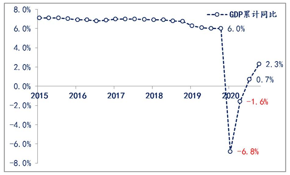 对年初银行间市场流动性异动的叙事:货币政策稳字当头