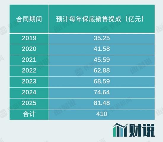 大白马变灰犀牛 五天市值蒸发400亿的上海机场可以抄底了吗?