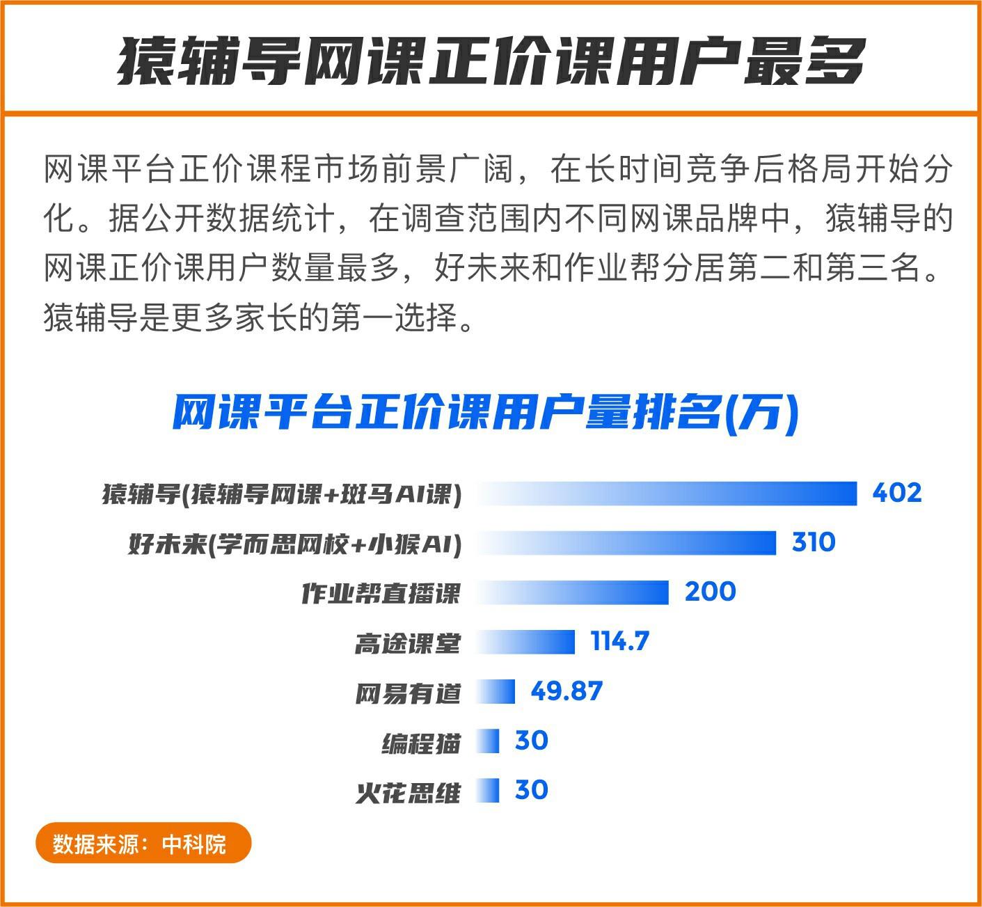 《2020年中国K12网课发展洞察报告》发布:提高学习效率是00后上网课的核心需求图3