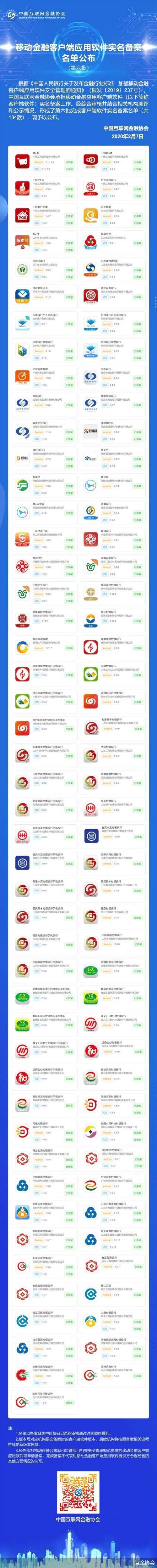 中国互金协会公布第六批134款移动金融App备案名单