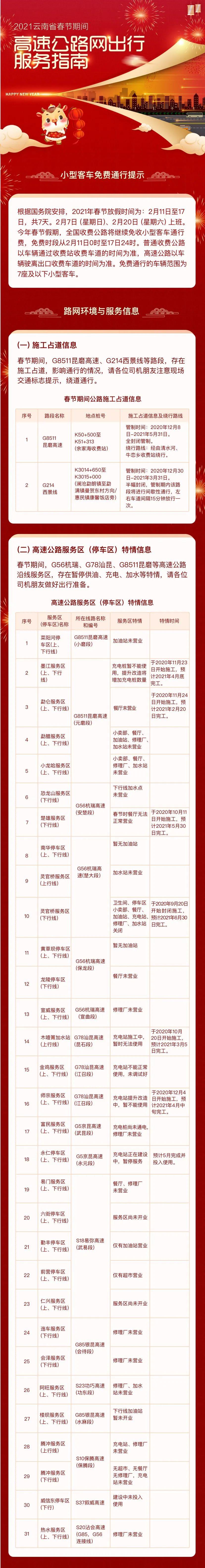 【提醒】春节期间,这些出行提示要了解→图片