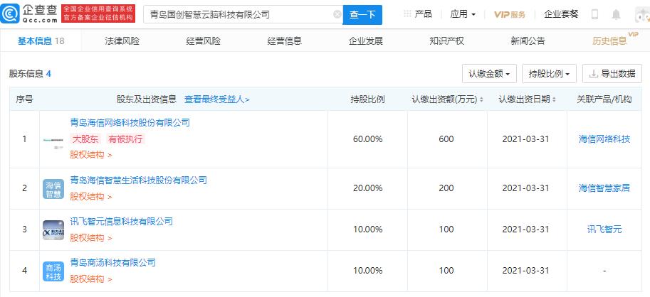 科大讯飞、海信集团关联公司参股成立青岛国创智慧云脑科技有限公司