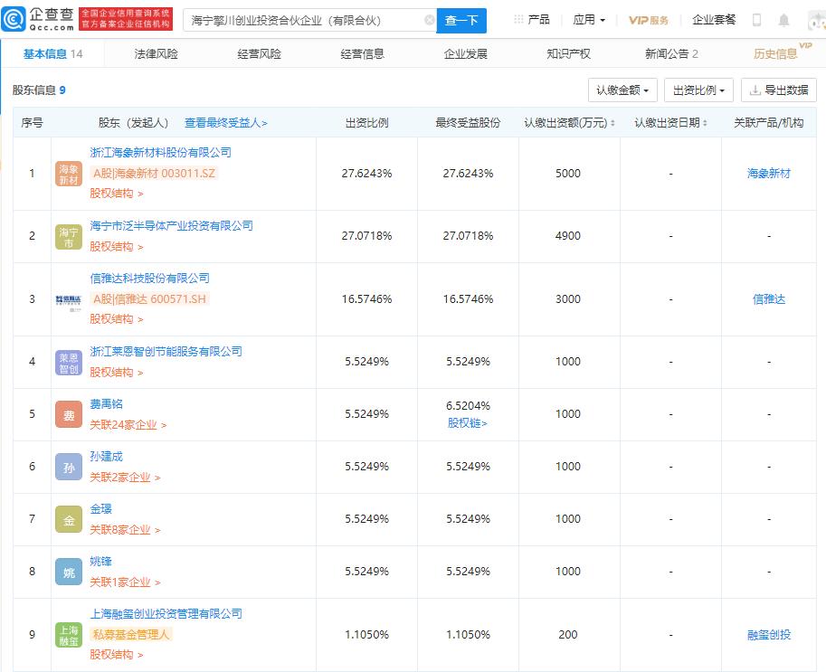 海象新材、信雅达等参股成立创业投资合伙企业,注册资本1.81亿