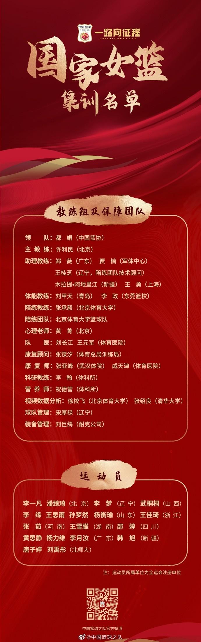 篮协官方公布女篮奥运集训名单 李月汝、韩旭、李梦、邵婷在列