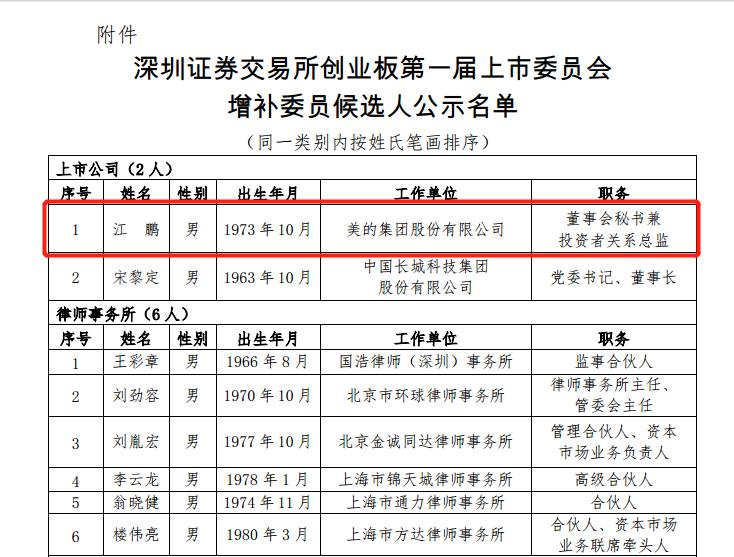 创业板上市委增补委员:美的集团董秘兼IR总监江鹏入围