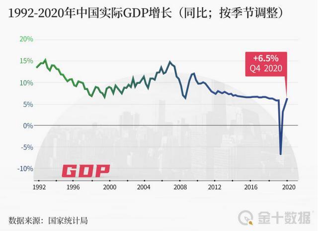 2020年世界gdp_2020年世界gdp排名