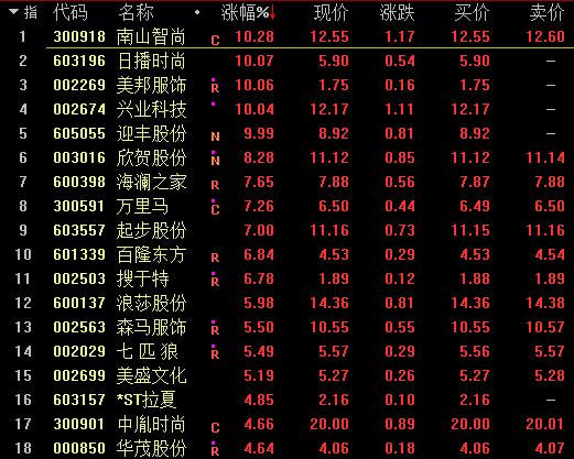 李宁安踏等国产品牌股价大涨图片