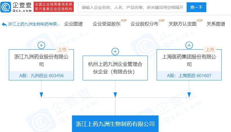 上海医药、九洲药业参股成立生物制药公司,注册资本5亿元