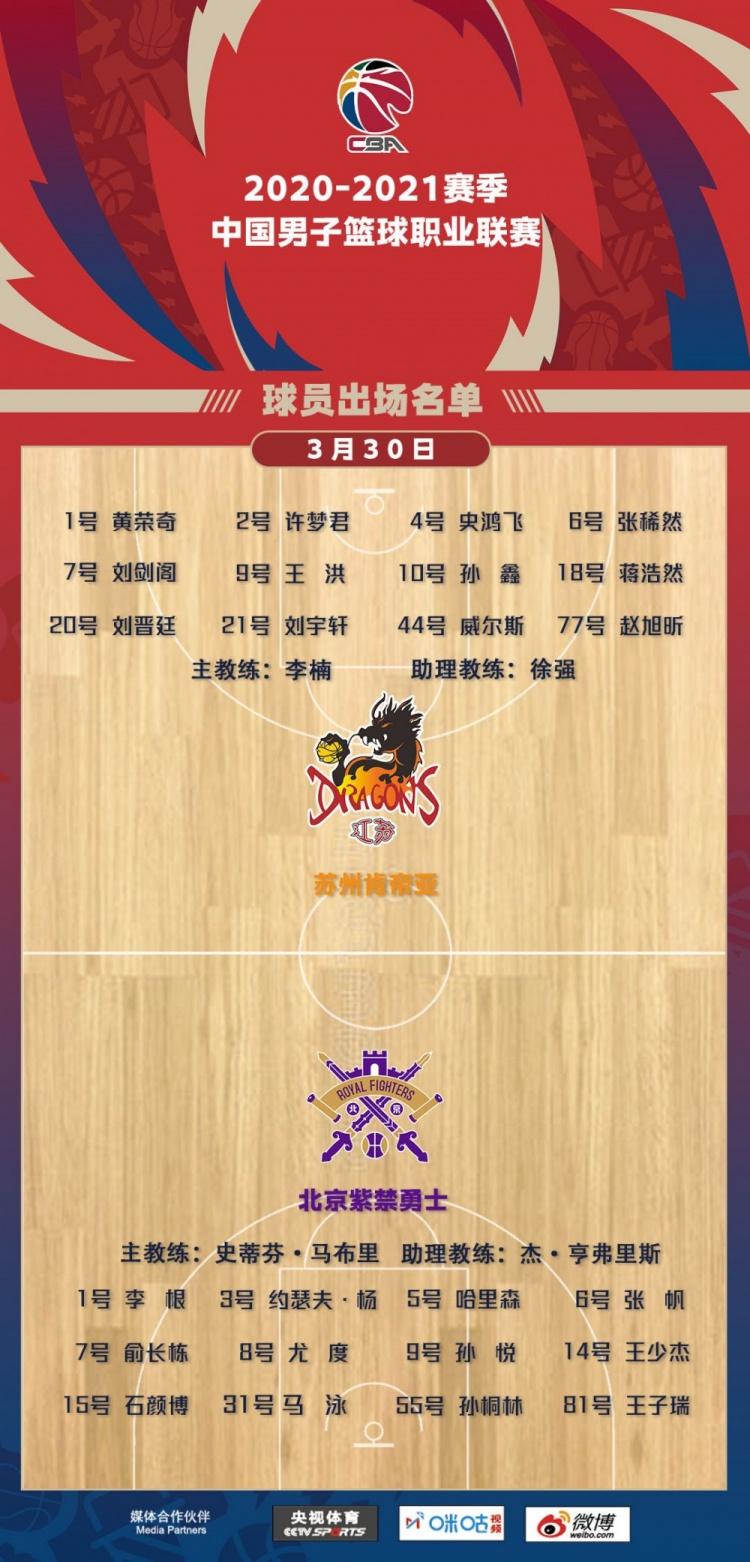 北控官方:邹雨宸和罗凯文回京处理事务 将缺席今日比赛