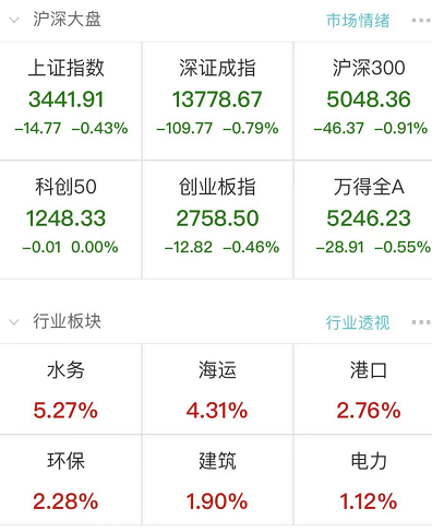 惊呆!外资狂卖近80亿,白马股集体杀跌!持基不足3个月,7