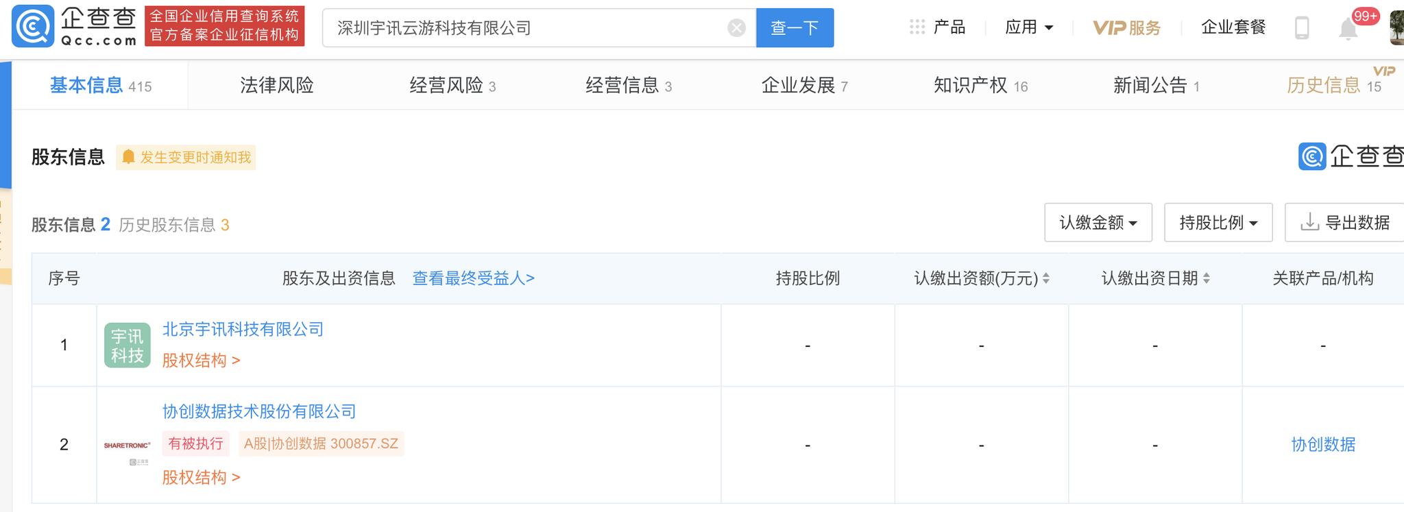 协创数据入股宇讯云游科技公司,后者经营范围含网络游戏研发