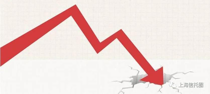 信托业规模跌破20万亿大关!