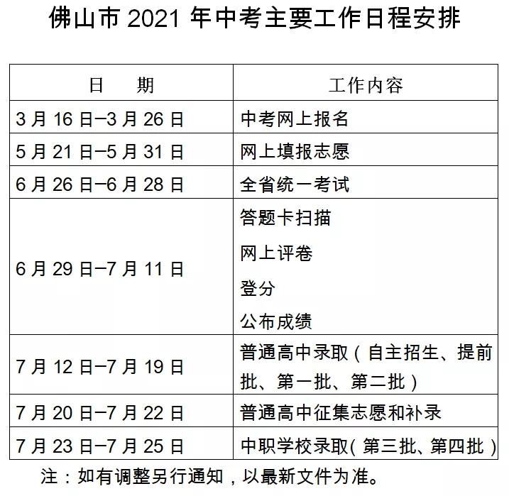 """增设""""普通高中补录""""批次!2021年佛山中考招生政策有调整"""
