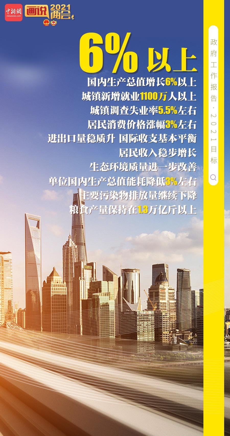李克强:今年中国GDP预期增长6%以上图片