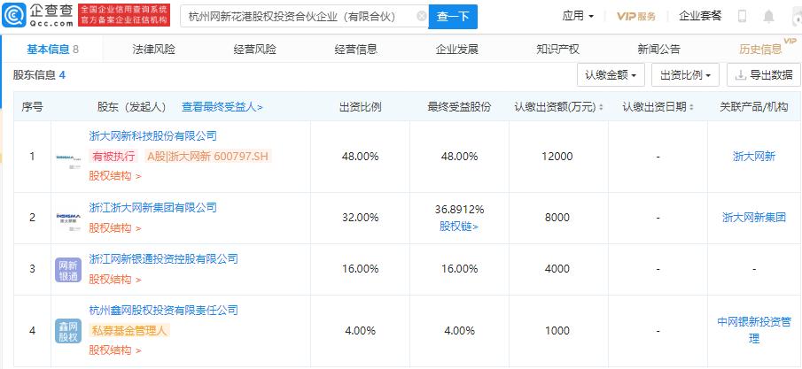 浙大网新投资成立股权投资合伙企业,注册资本2.5亿元