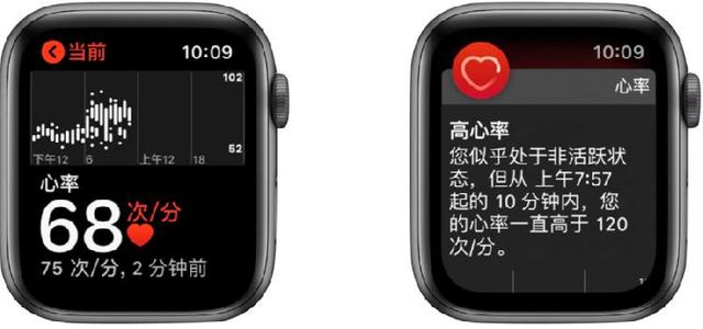"""""""给健康腾点时间""""组队体验Apple Watch如何让日常生活更健康"""