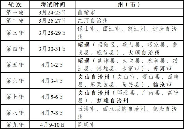 云南2021年普通高等学校招生体育类专业统考时间发布