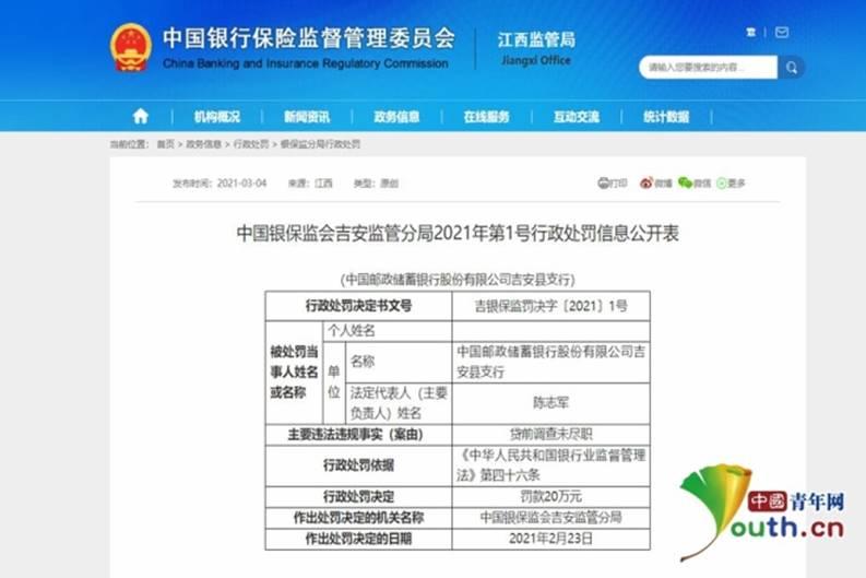 贷前调查未尽职 中国邮政储蓄吉安县支行被罚20万元