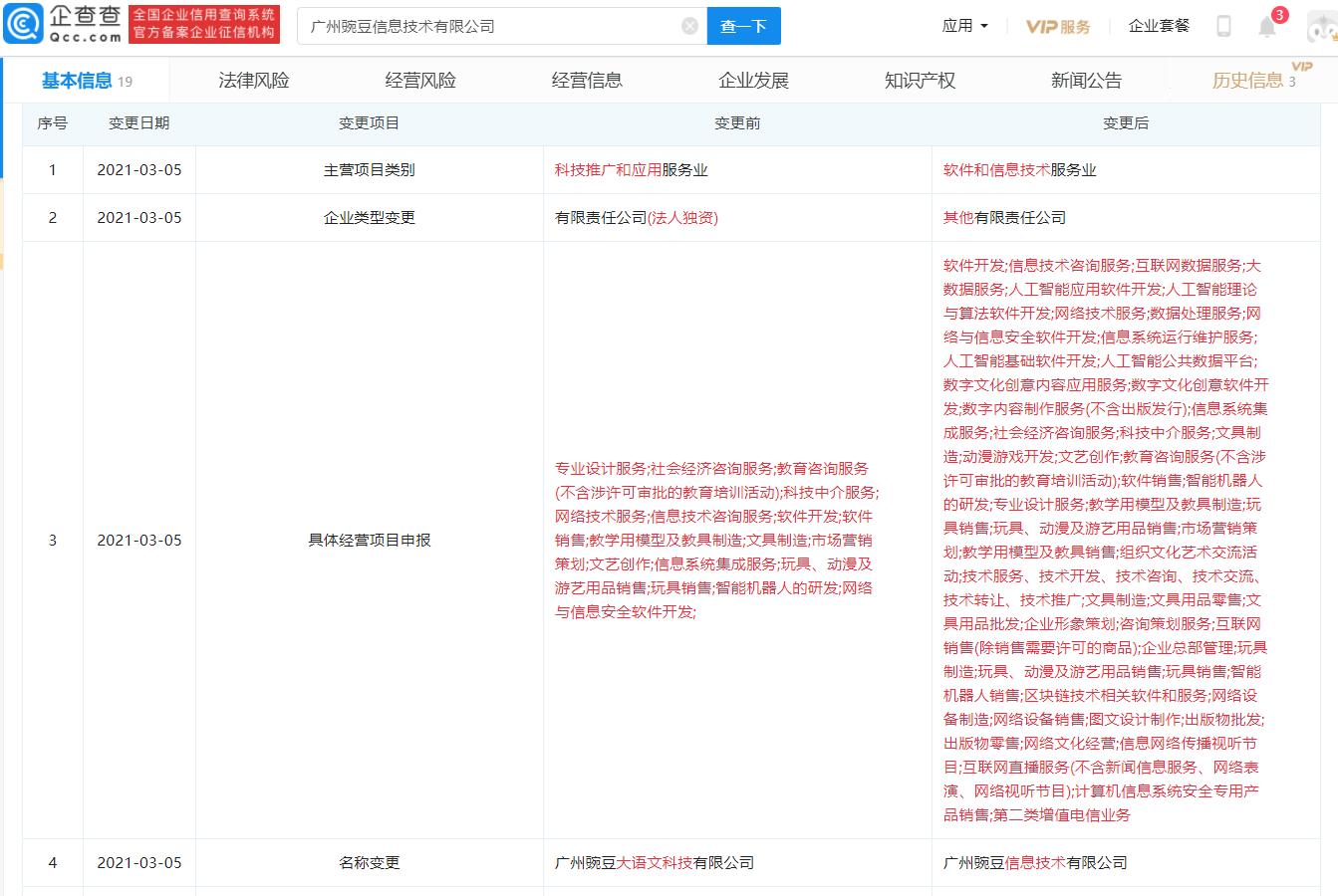 """豌豆思维关联企业经营范围新增""""人工智能应用软件开发""""等"""