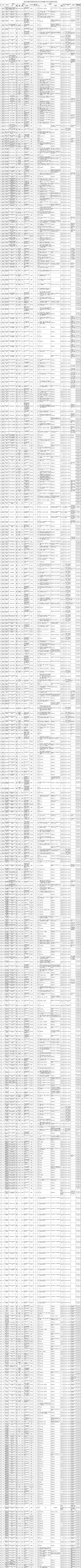 南京407家事业单位招人,这里有最全岗位