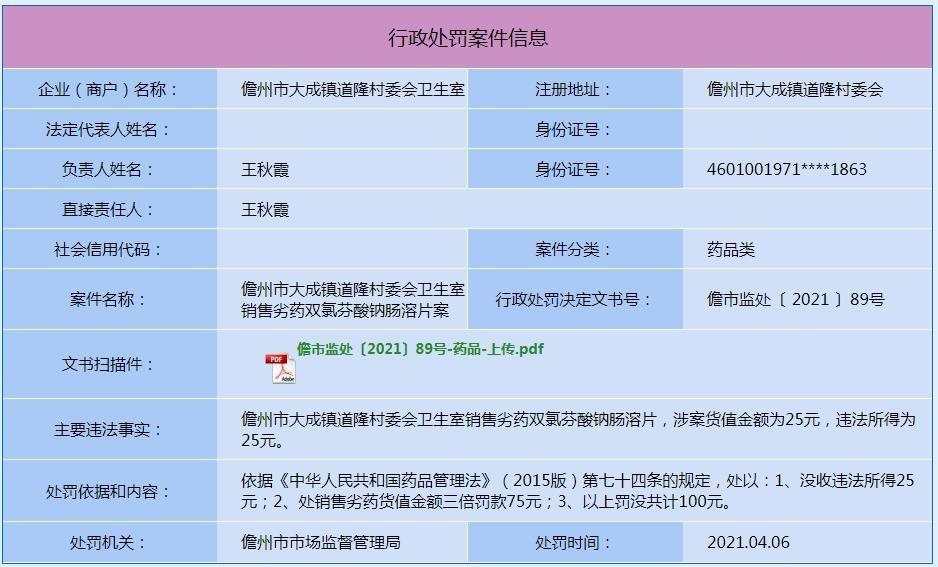 儋州市大成镇道隆村委会卫生室行政处罚案件信息