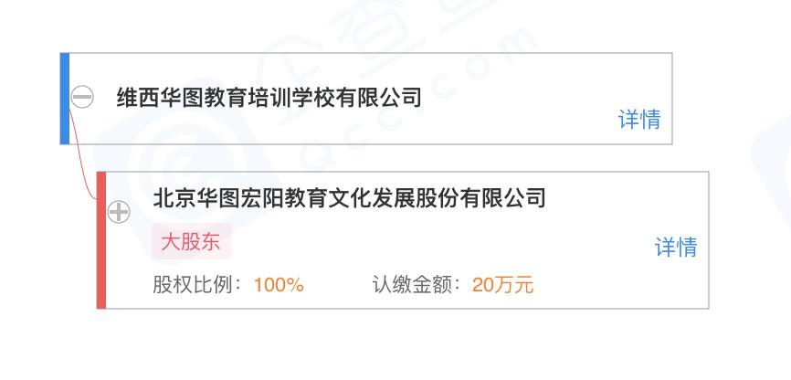 华图教育关联公司在云南维西投资成立新公司