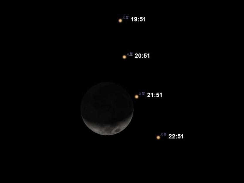 4月17日,深圳上空将上演火星合月!