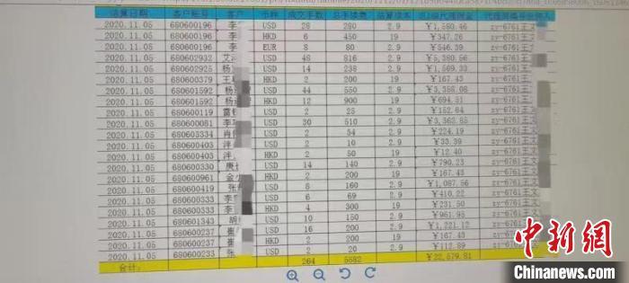 上海警方捣毁一专门制售诈骗APP犯罪团伙:抓获人数最多、架构最全