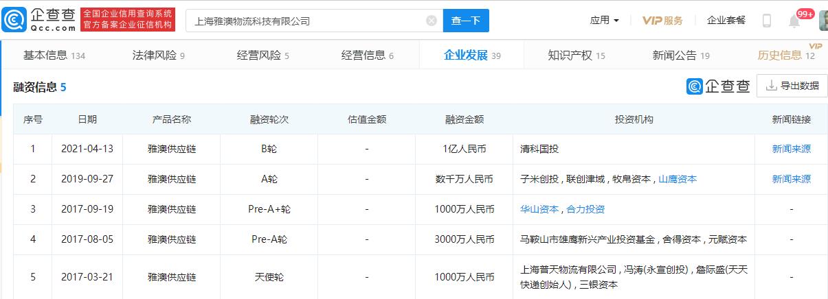综合供应链管理平台雅澳供应链完成1亿元B轮融资