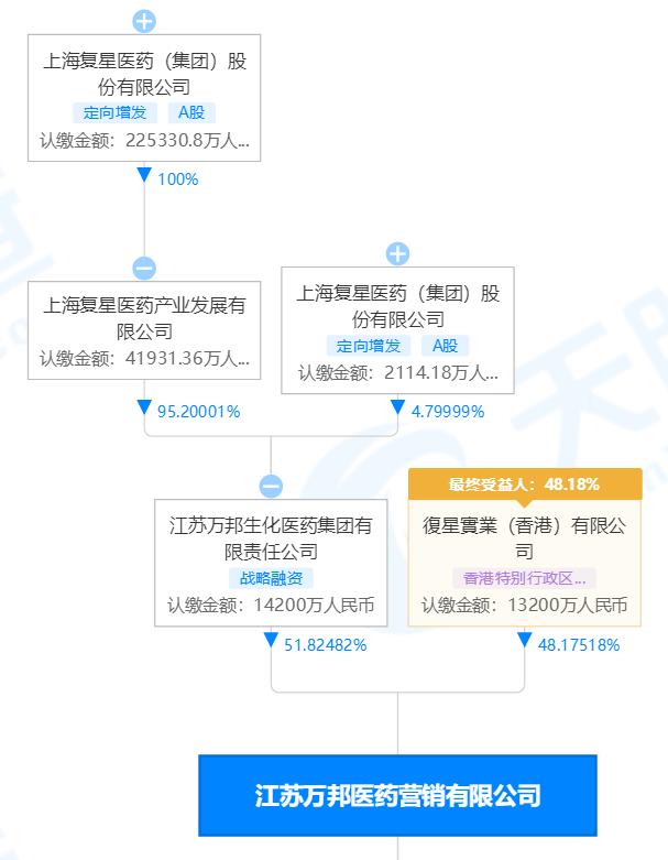 财政部公布77家药企违规:步长制药等5上市公司上榜