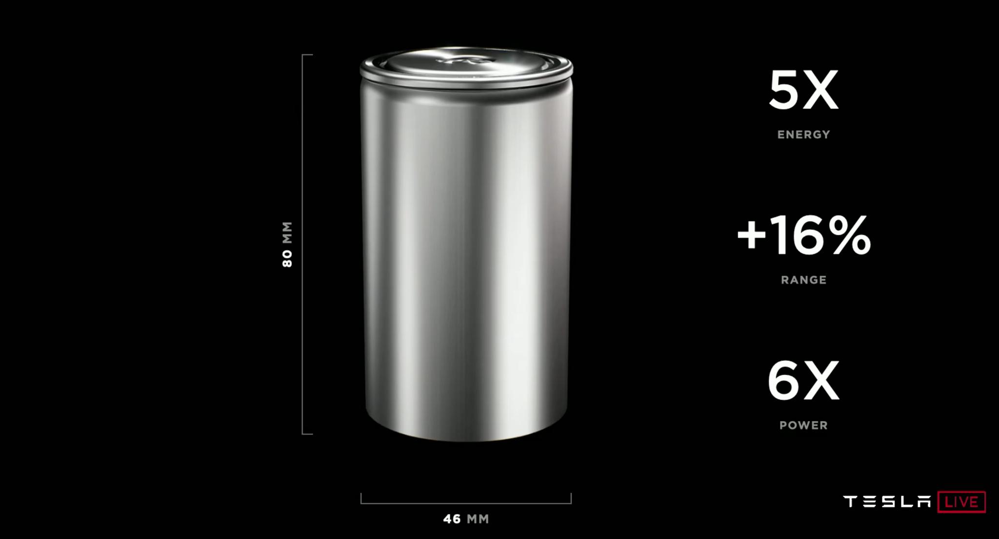 动点汽车技术前沿:麻省理工学院深入研究降低锂离子电池成本