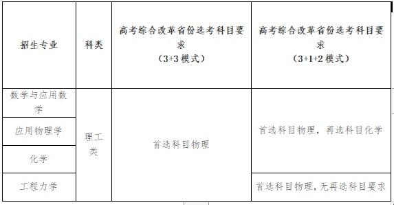 北京理工大学2021年强基计划招生简章