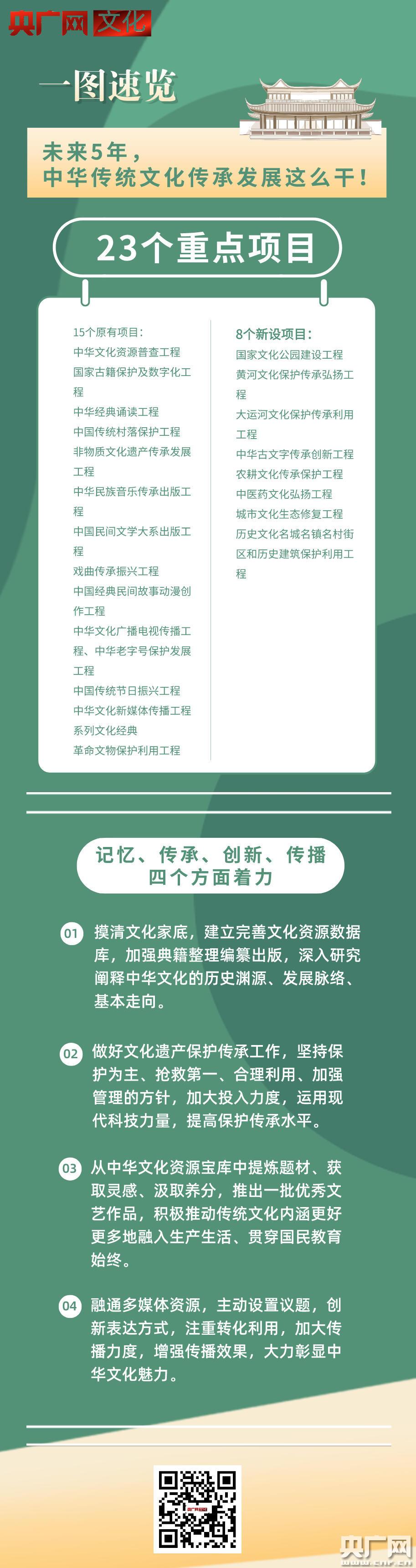 一图速览 | 未来5年,中华传统文化传承发展这么干!
