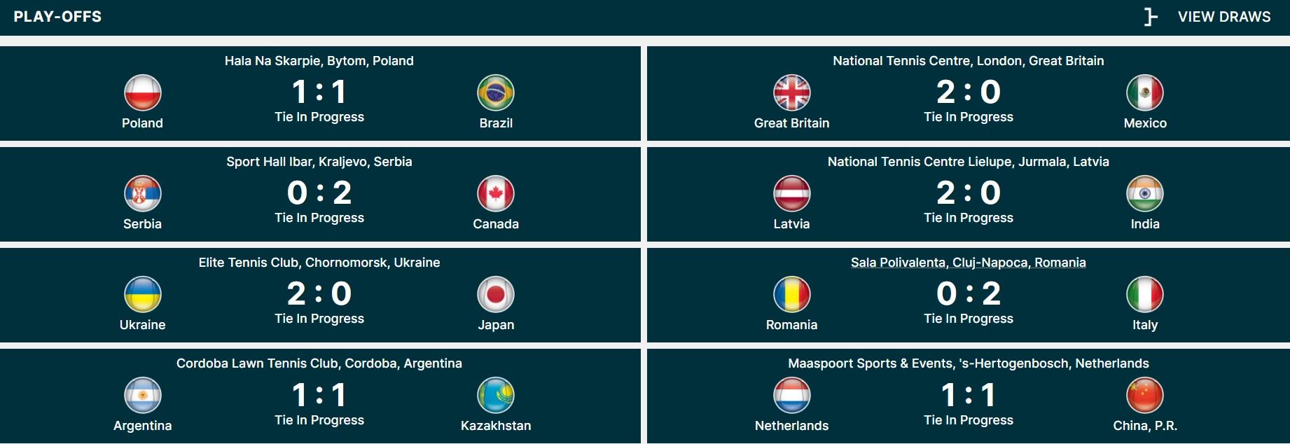 比利·简·金杯网球世界组附加赛  中国队暂与对手战平