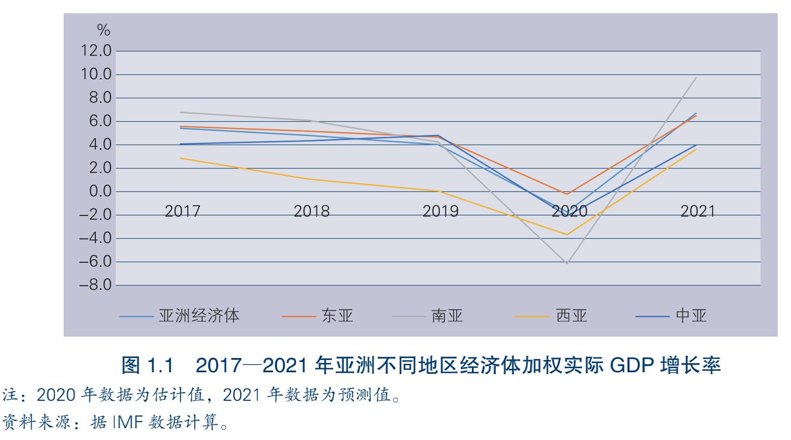 """博鳌论坛最新报告:中国对避免亚洲经济出现""""断崖式下降""""做出了重要贡献"""