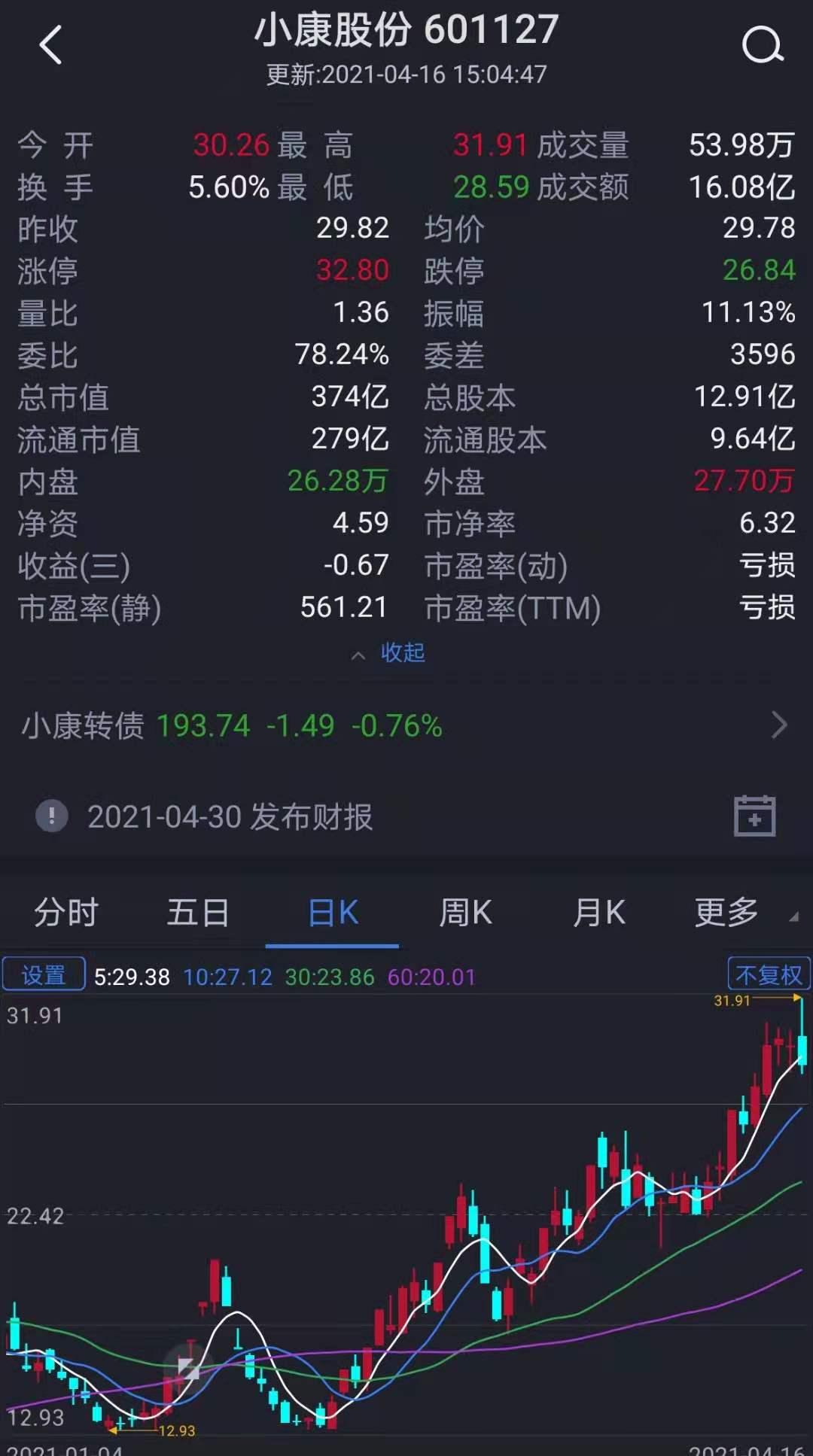 """华为智选""""开售""""新能源车 首家合作方为小康股份"""
