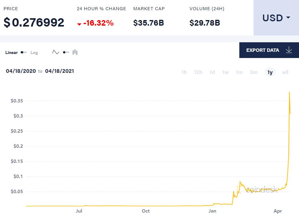 比特币一度跌破52000美元!47万人惨遭爆仓!谁血洗了市场?