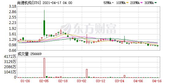 """绿地香港2020年踩上""""一道红线""""!"""