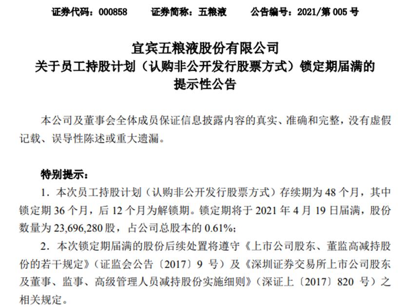 五粮液2400多名员工持股明日上市:三年涨11倍 人均浮盈238万