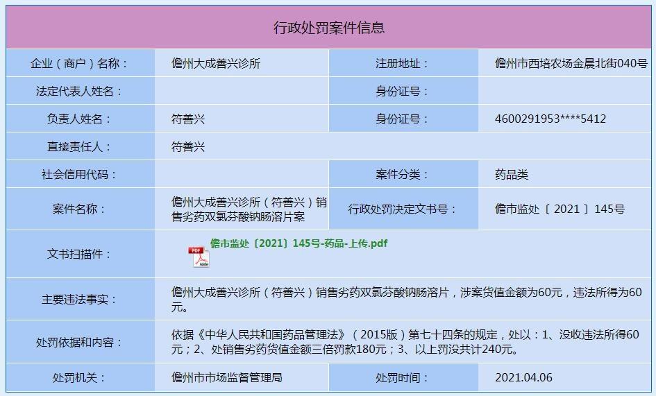 儋州大成善兴诊所行政处罚案件信息