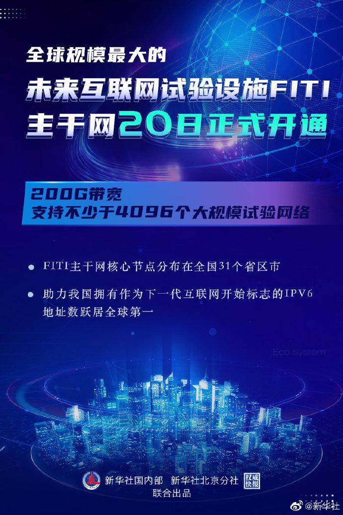 重磅!中国开通全球规模最大的互联网试验设施主干网图片