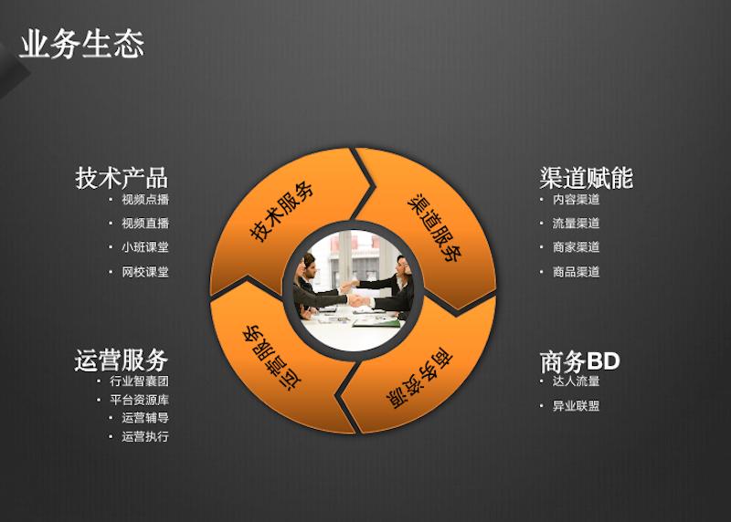 数据驱动,从趋势中看见在线教育的未来   GET2021全国行·上海