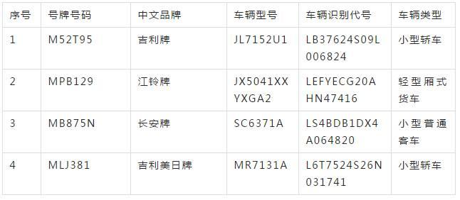 滨州北海经济开发区这4辆车的机动车牌证已作废