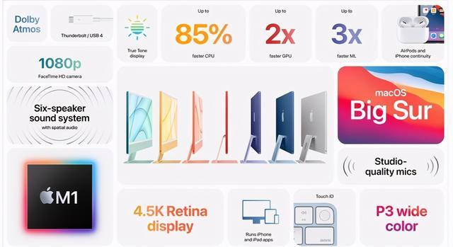 1299美元起苹果新iMac正式发布:7款新配色,4月30日预售