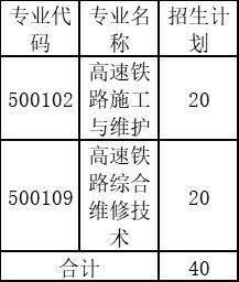 石家庄铁路职业技术学院2021年在天津市春季招收普通高中毕业生章程