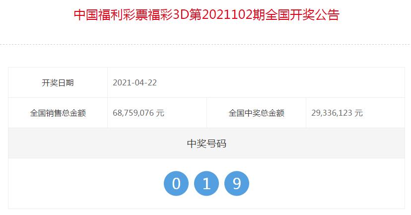 中国福彩3D全国开奖公告(第2021102期)